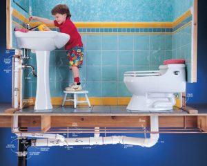 Wirral Bathroom Plumbing