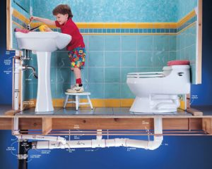 Wirral Bathroom Plumbing